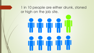 "Graphic and text sharing ""1 in 10 people are either drunk, stoned, or high on the job site."""